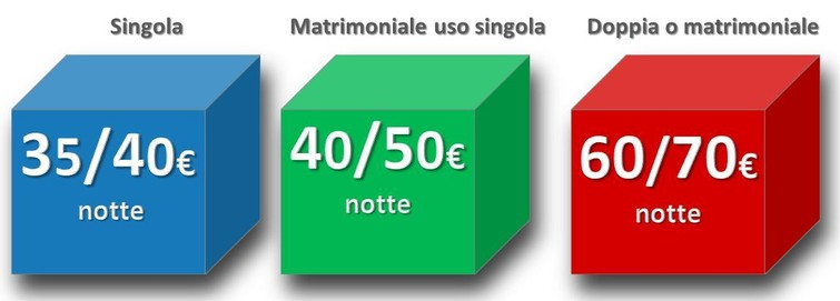 Prezzi e servizi b b montecarlo bed and breakfast for Prezzi case montecarlo